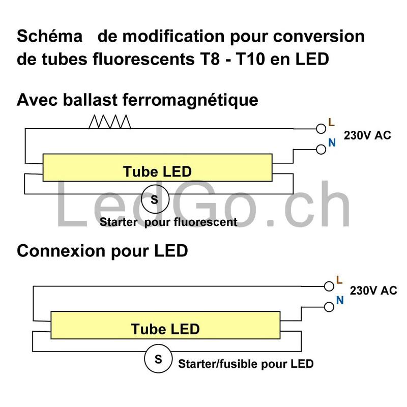 Mouvement 120cm RadarTemporisation T8 18w De Tube Led Détecteur À rtCshQdx