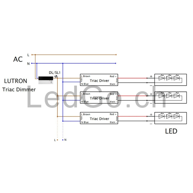 alimentation 200w 24v ip66 dimmable  triac  0