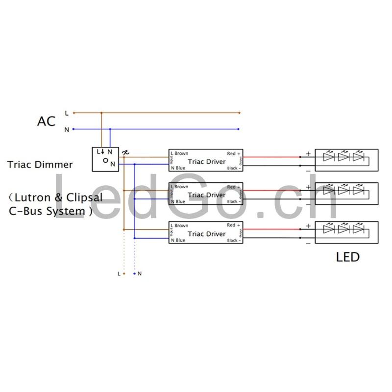 alimentation 150w 12v ip66 dimmable triac  0