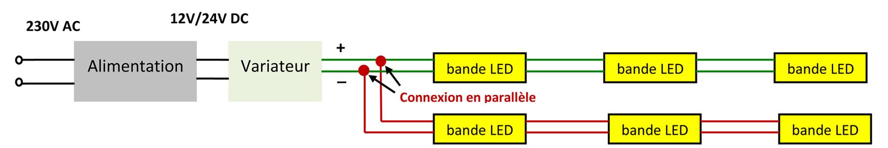 Schéma de connexion bande led mono couleur